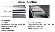 Car Roof Cross Bars