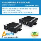 HDMI Cascade Extender & Mixing Signals Output Solution