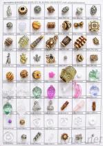 Acryl juwelenVervaardiging