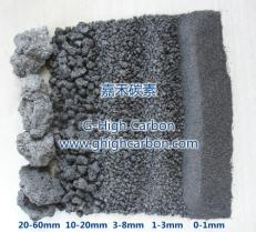 Offer High Quality Low Sulphur Calcined Petroleum Coke Carbon Additive From Ghigh Carbon