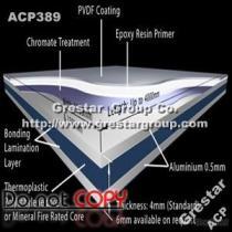 アルミニウム合成のパネル(ACP、ACM)