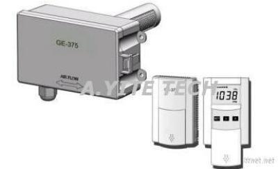 Carbon Dioxide Transmitter Sensor