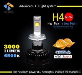 LED Car Lamp, LED Car Bulb, LED Auto Light