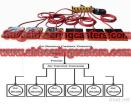 Air bearings skids application and details