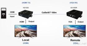 4K 60Hz HDMI2.0 y suplemento de HDBaseT del Internet