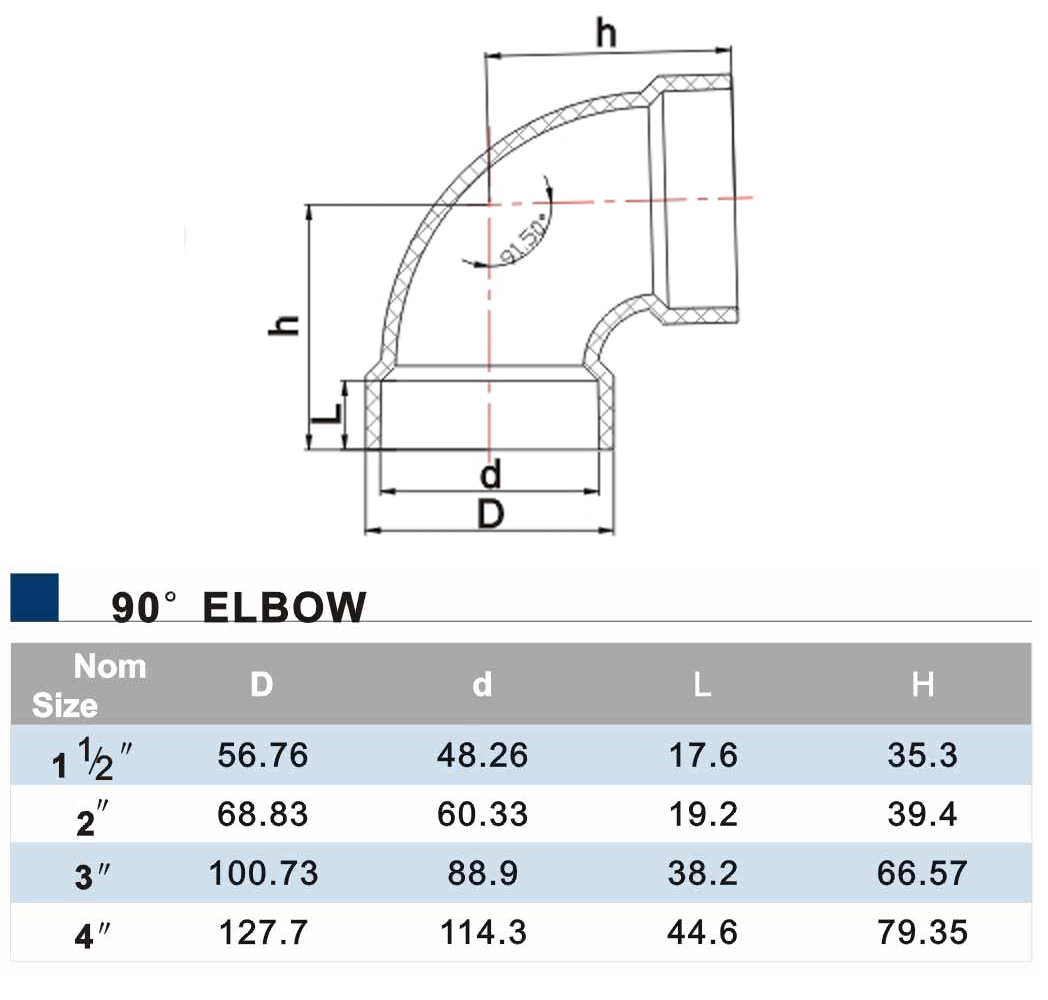 Pvc sewer pipe fittings dimensions pictures to pin on