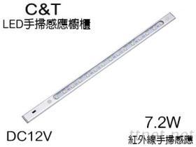 LED手扫感应橱柜灯
