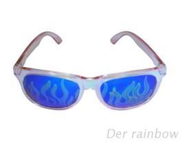 兒童眼鏡框鍍膜