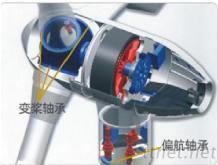風力發電專用軸承