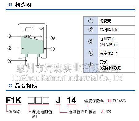 TAMURA/田村熔斷電阻器附溫度保險絲 TAM F1K 1.0W