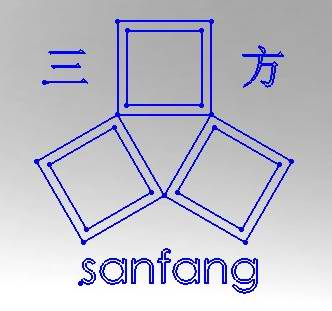 Changge Sanfang Apparatus Factory