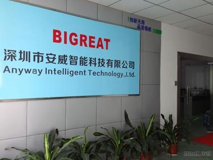 Anyway Intelligent Technology Co., Ltd