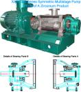 Chemical BB4 Horizontal Centrifugal Multistage Pump