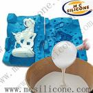 RTV Mold Making Silicone Rubber Series