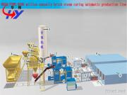HY Sand Production Line