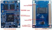 Atmel ARM9 AT91SAM9G45 CPU Board Linux System for Industrial Control