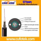 Central Loose Tube fiber optic cable (GYXTW)