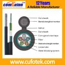 Figure 8 self-supporting fiber optic cable (GYTC8S)