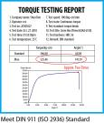 The Torque Testing Report for SAE 6150 5mm Hex Key Wrench