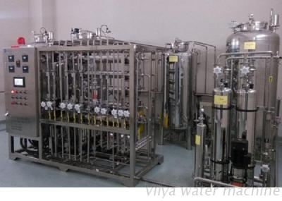 Water Treatment Plant For Food & Beverage Industry
