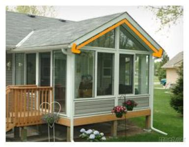 Aluminum Sunroom With Laminated Glass Roof