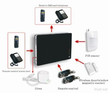 GSM&Gprs Home Alarm System