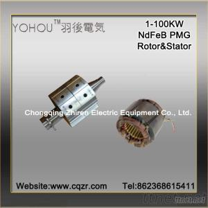 3 Phase Synchronous Generator Rotor Magnetic Field