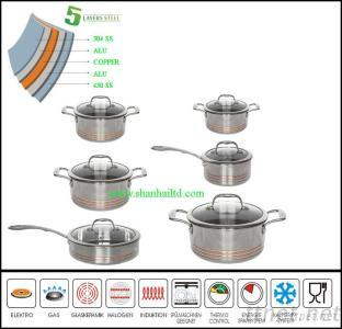 5 Ply Copper Cookware Korea, Cookware Stainless Steel Set