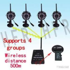 MINI Card Wireless Camera(HFR-105)