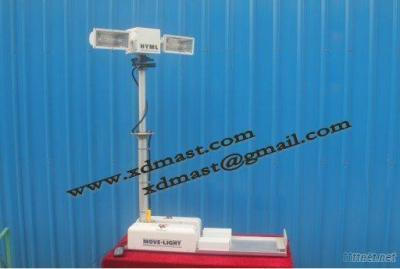 Telescopic Antenna Masts And Military Antenna Masts And Vertical Mounted Pneumatic Mast