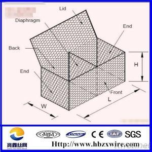 Hot Sale Gabion Stone Box
