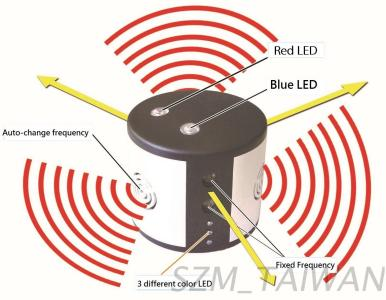 High Power 360 Degree Mouse Pests Repeller