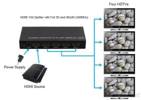 HDMI 1X4 Splitter with Full 3D and 4Kx2K (340MHz)
