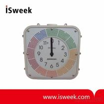 GUVB-S11GS-AG03.3 Outdoor UV Index Meter